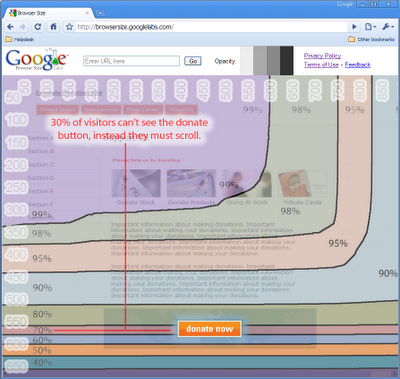 Google Browser Size Example
