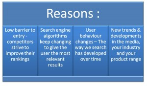Reasons to work on ongoing SEO
