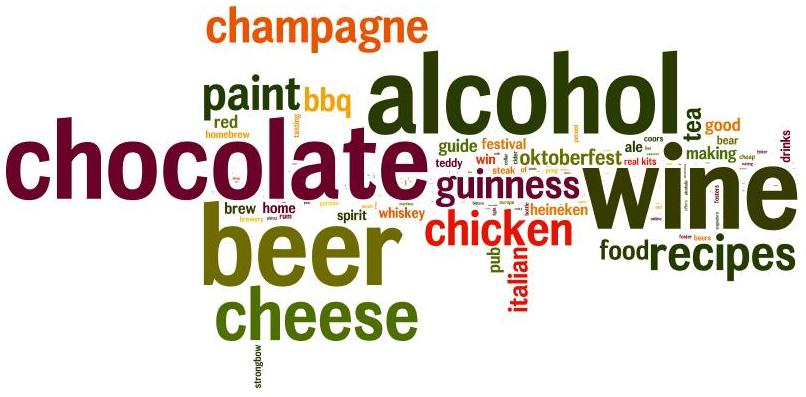 Wordle will then generate your word cloud, which you can modify using the tools to change font, layout and colour