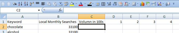 By creating coloumns of 1-1000 we can limit the size of the very large search volume terms...