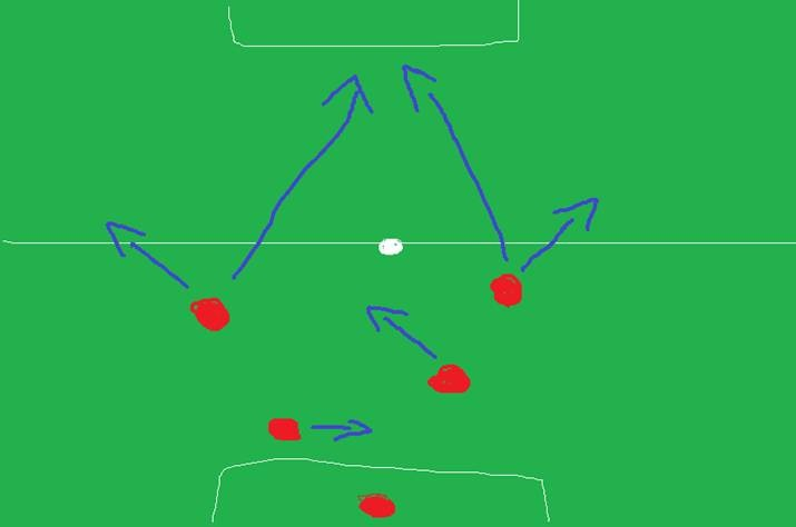 PushON Creative Cup 5-a-side tactics