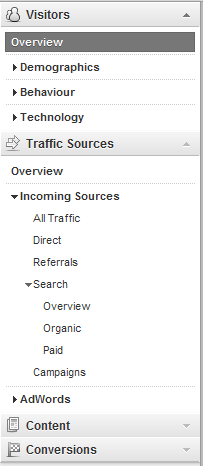 New Navigation in Google Analytics