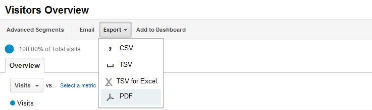 Export as PDF in New Google Analytics