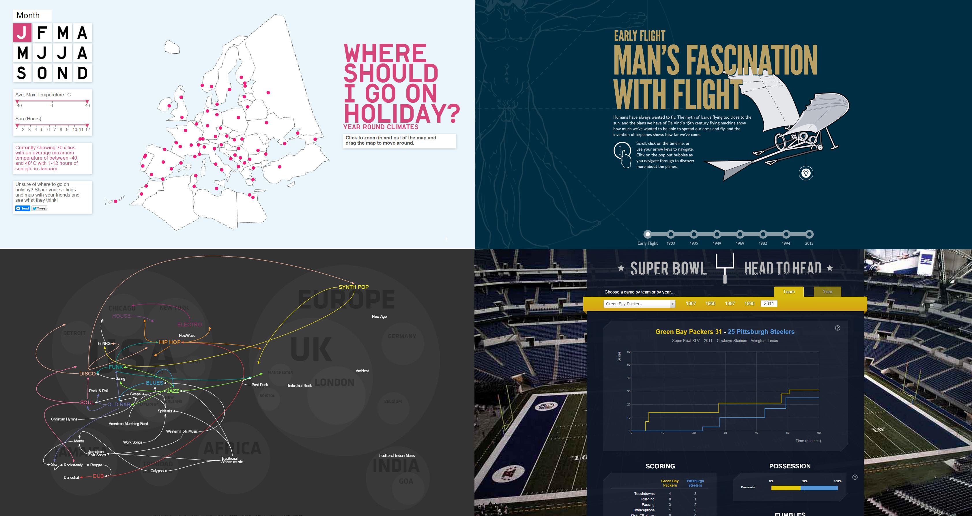 thomson-infographics2