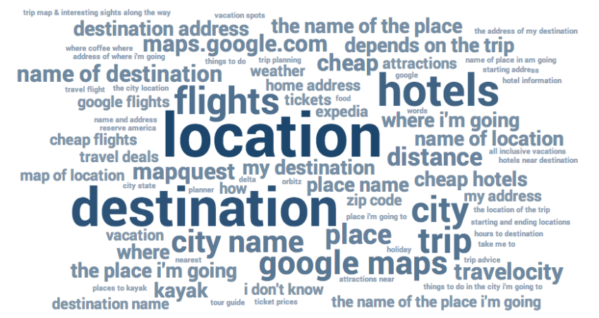 travel-search-terms