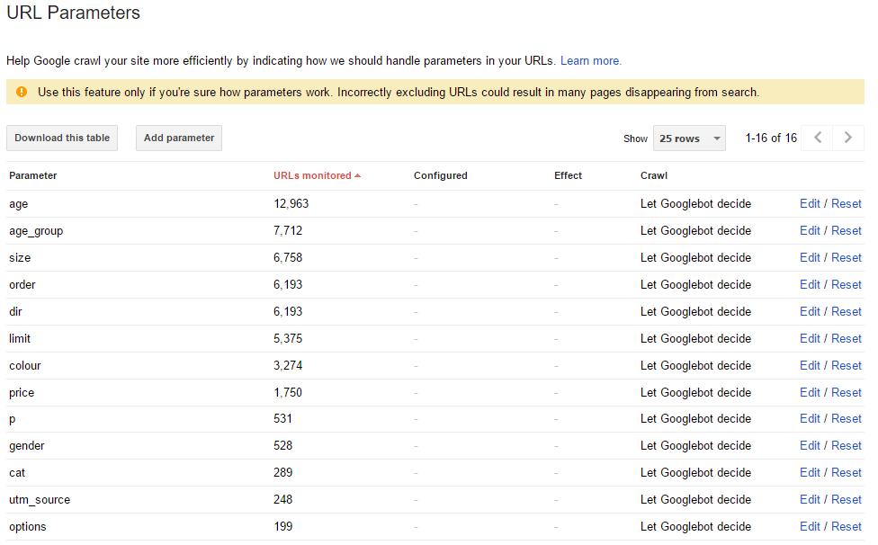 google-search-console-url-parameters