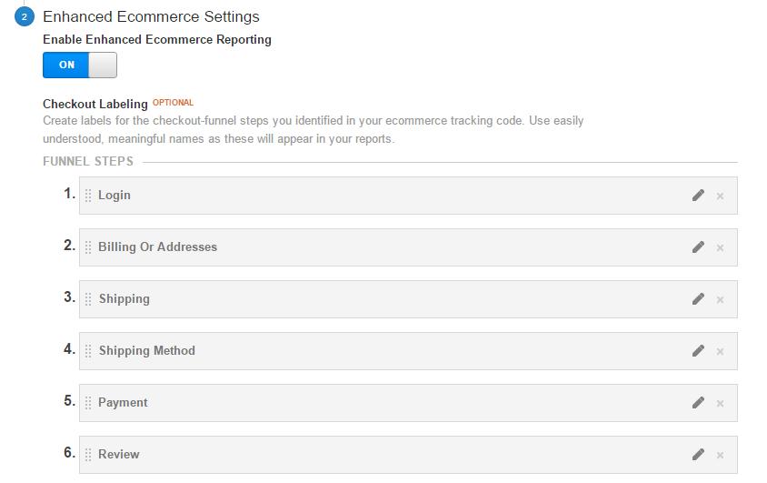 Magento 2 SEO Guide: Google Analytics & Google Tag Manager Setup