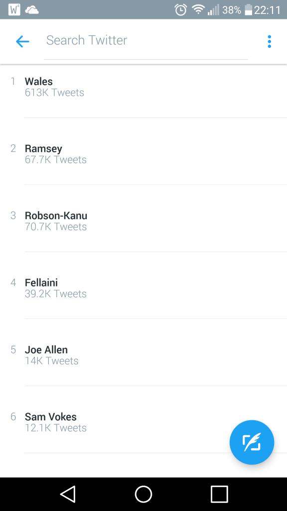 wales_trending