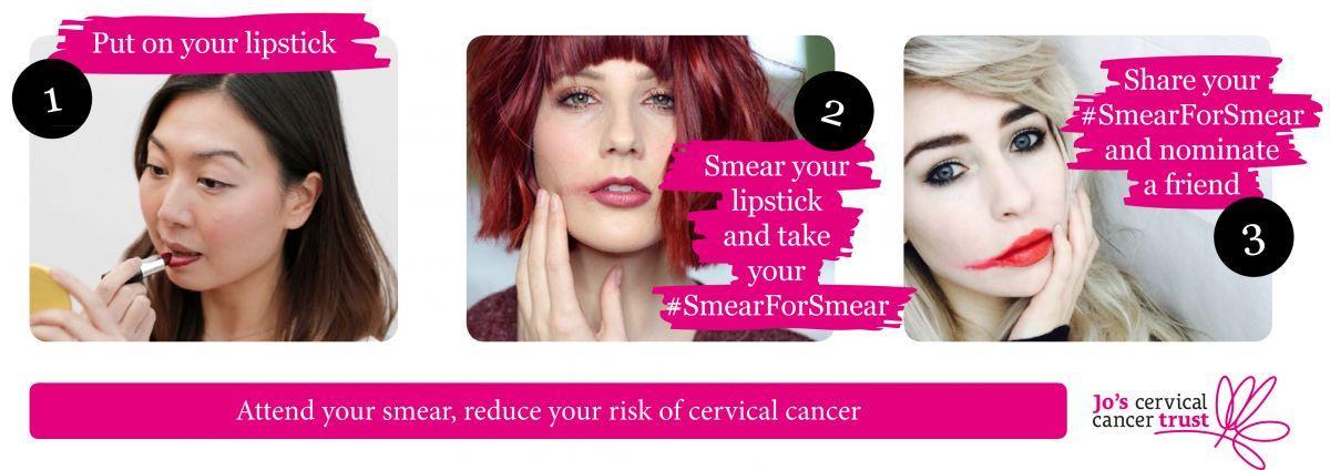 Image result for smear for smear
