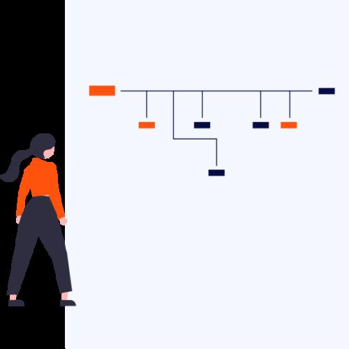 magento-integration-process