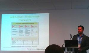 Web analytics measurement framework