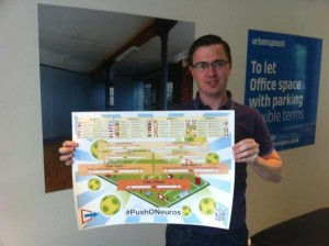 MyCleverAgency with the PushON wallchart