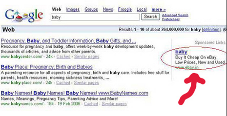 eBay's AdWords strategy